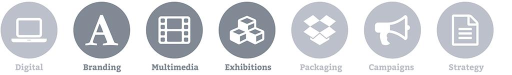 HMFC-Museum Services